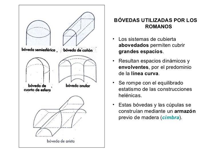 <ul><li>BÓVEDAS UTILIZADAS POR LOS ROMANOS </li></ul><ul><li>Los sistemas de cubierta  abovedados  permiten cubrir  grande...