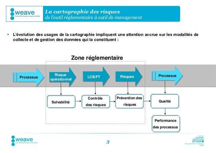 La cartographie des risques                  de l'outil réglementaire à outil de management L'évolution des usages de la ...