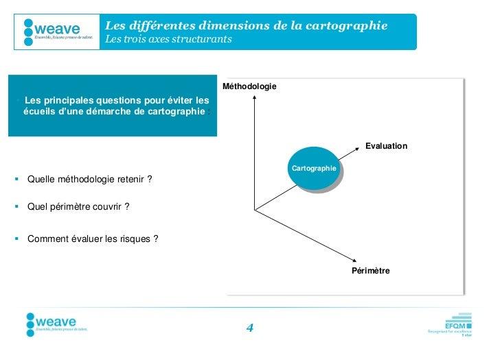 Les différentes dimensions de la cartographie                    Les trois axes structurants                              ...