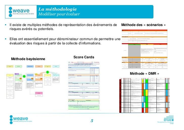 La méthodologie                    Modéliser pour évaluer Il existe de multiples méthodes de représentation des événement...