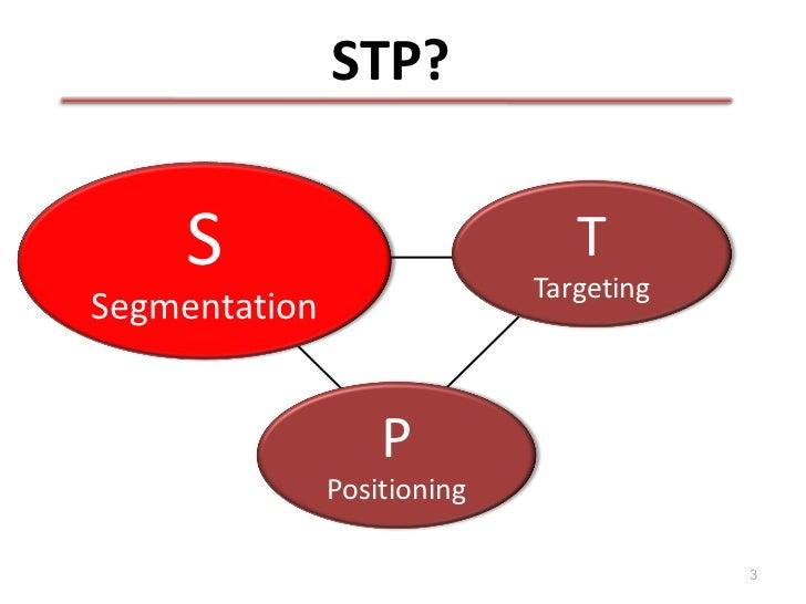 lexus segmentation targeting positioning Chapter 7 market segmentation, targeting  during one of the steps in the marketing segmentation, targeting, and positioning (as does lexus).