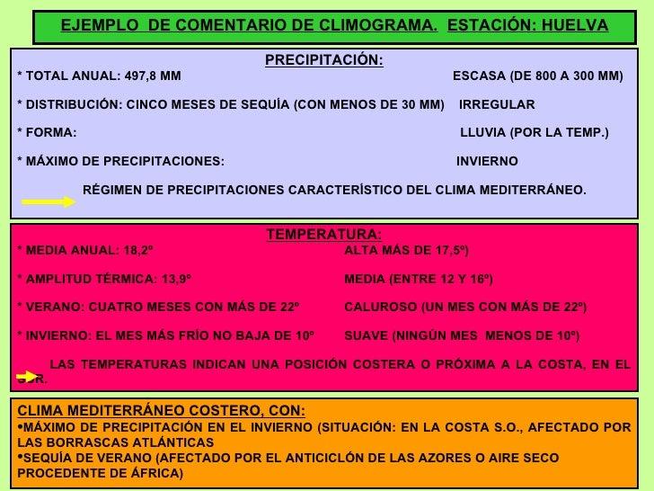 EJEMPLO  DE COMENTARIO DE CLIMOGRAMA.   ESTACIÓN: HUELVA PRECIPITACIÓN: * TOTAL ANUAL: 497,8 MM   ESCASA (DE 800 A 300 MM)...