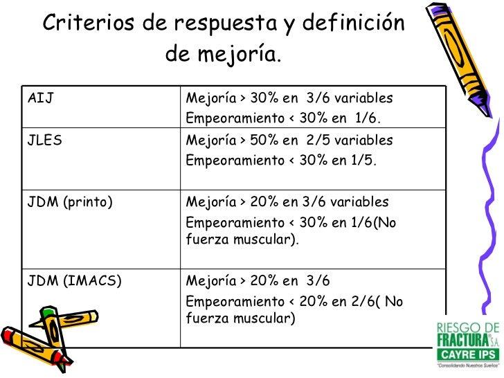Criterios de respuesta y definición de mejoría. AIJ Mejoría > 30% en  3/6 variables Empeoramiento < 30% en  1/6. JLES Mejo...