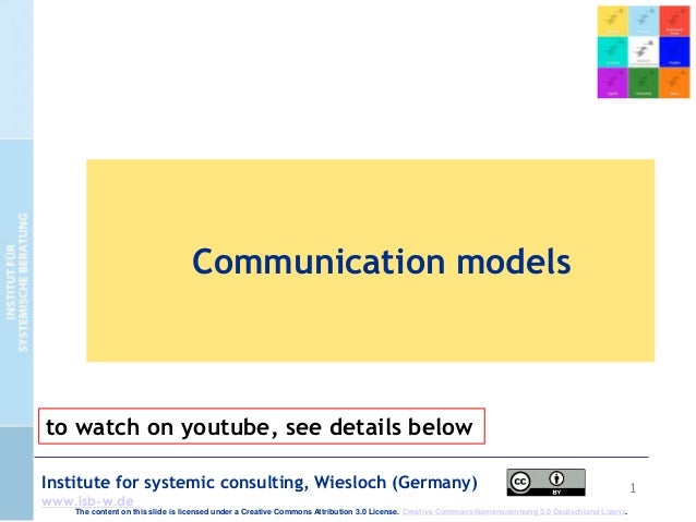 1Institute for systemic consulting, Wiesloch (Germany) www.isb-w.de Communication models The content on this slide is lice...