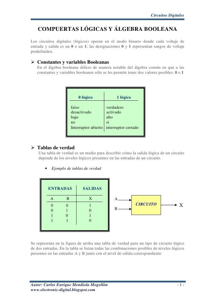 Circuitos Digitales    COMPUERTAS LÓGICAS Y ÁLGEBRA BOOLEANALos circuitos digitales (lógicos) operan en el modo binario do...