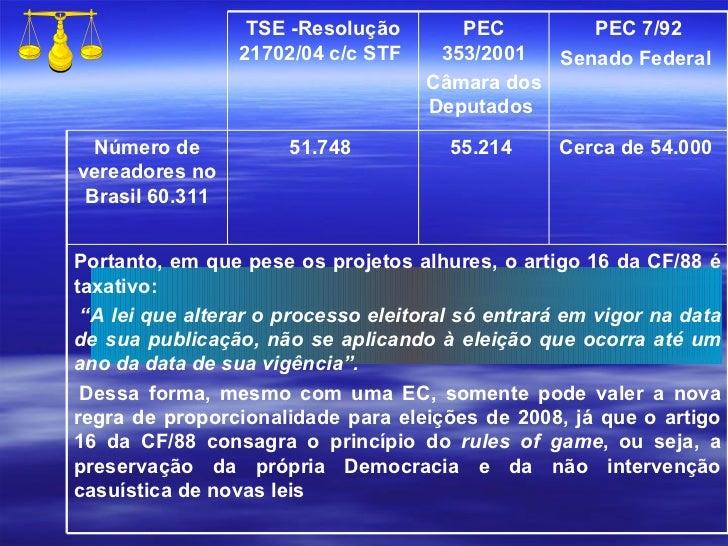 TSE -Resolução 21702/04 c/c STF   PEC 353/2001 Câmara dos Deputados   PEC 7/92 Senado Federal   Número de vereadores   no ...