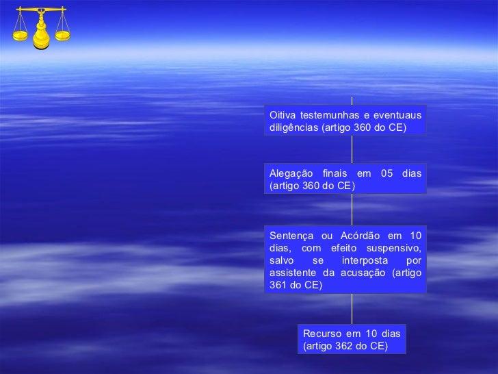 Oitiva testemunhas e eventuaus diligências (artigo 360 do CE) Alegação finais em 05 dias (artigo 360 do CE) Sentença ou Ac...