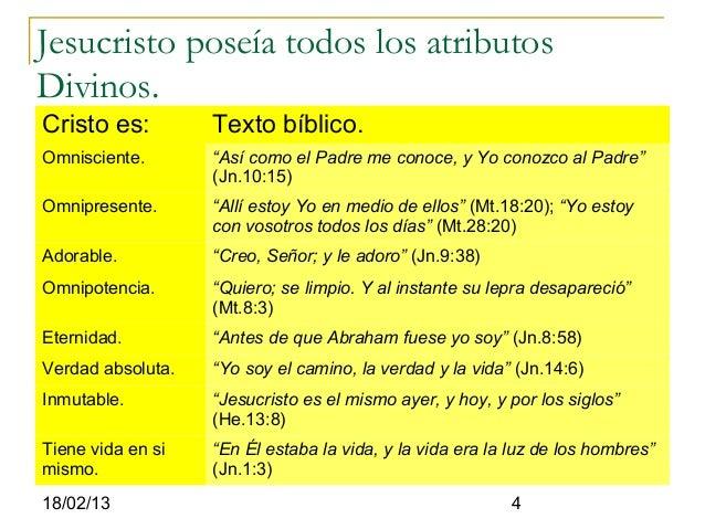 """Jesucristo poseía todos los atributosDivinos.Cristo es:         Texto bíblico.Omnisciente.       """"Así como el Padre me con..."""
