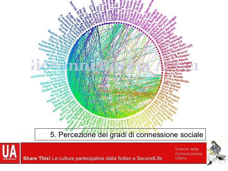5. Percezione dei gradi di connessione sociale