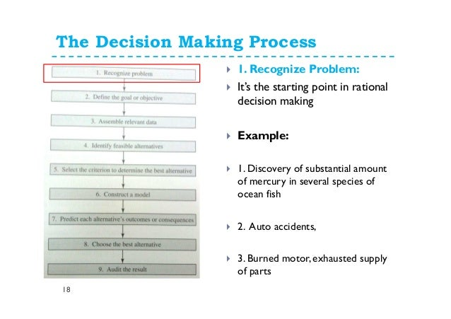 Irrational Decisions – Anchoring and Arbitrary Coherence