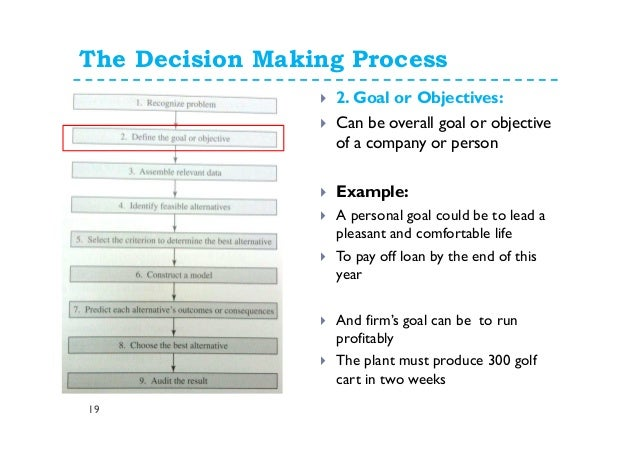 Decision making process evaluation and infographic – lovely.