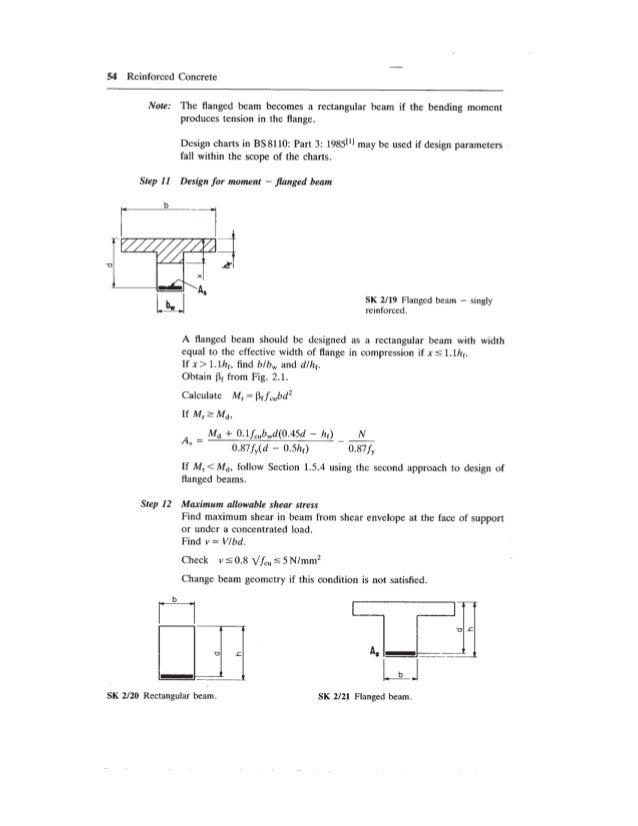 2 design-of-reinforce-concrete-beams