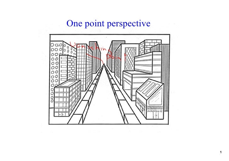Onepointperspective                             1