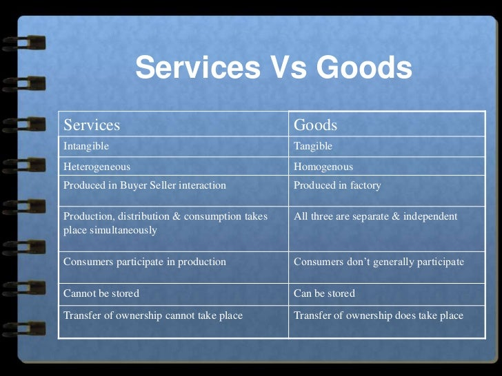 differences between goods and services Goods can be kept in stock for future sales, inventory of goods is possible services cannot be kept in stock, inventory of services is not possible goods are produced.