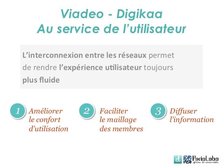 Viadeo API Presentation - Digikaa-Paris Labs Slide 3