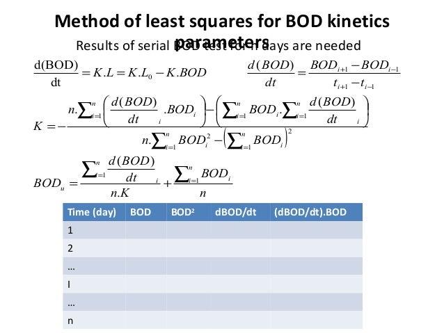 Method of least squares for BOD kinetics parameters ( ) n BOD Kn dt BODd BOD BODBODn dt BODd BODBOD dt BODd n K tt BODBOD ...