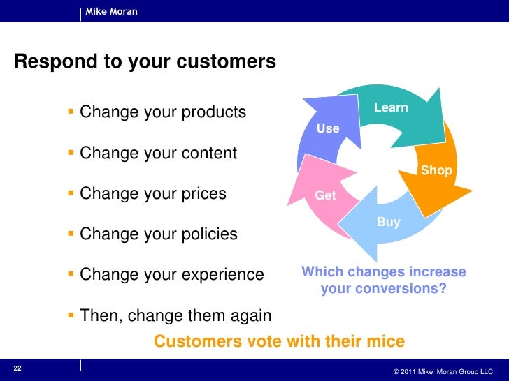 22<br />Respond to your customers<br />Change your products<br />Change your content<br />Change your prices<br />Change y...