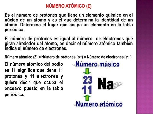 2 el atomo istopos peso atmico y peso molecular 30 urtaz Image collections