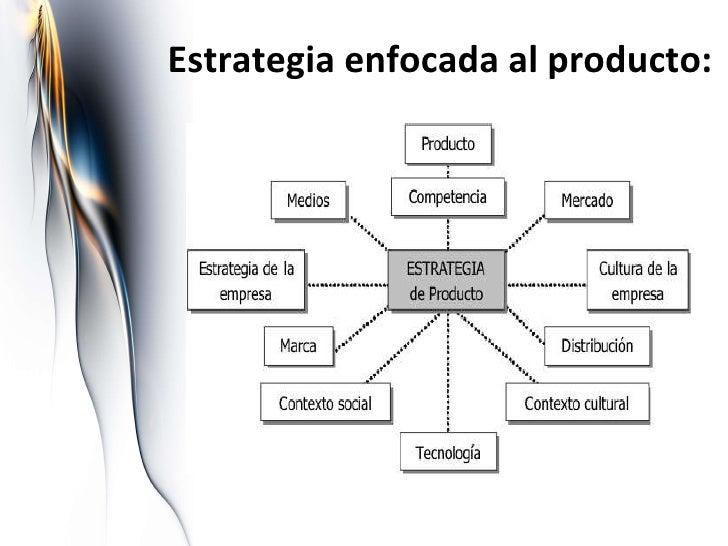 2 estrategia dise o de productos for Diseno de producto