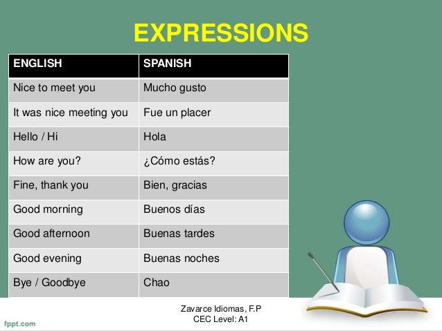 2. expressions, days of the week & numbers Slide 2