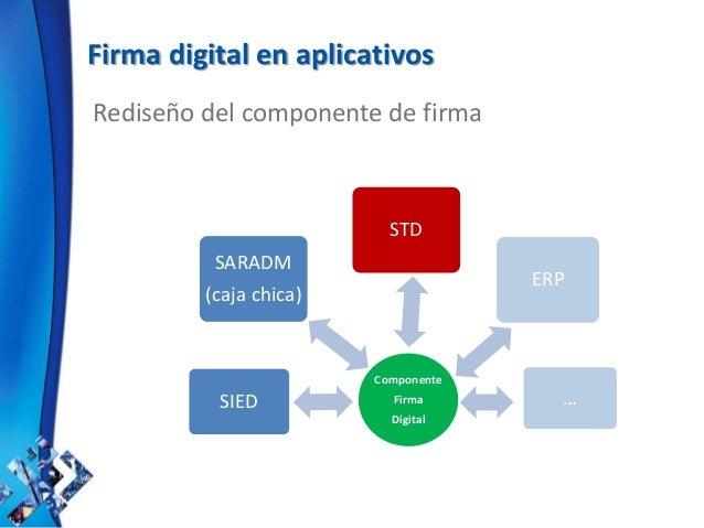 Firma digital en aplicativos Rediseño del componente de firma Componente Firma Digital SIED SARADM (caja chica) STD ERP …