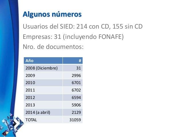 Algunos números Usuarios del SIED: 214 con CD, 155 sin CD Empresas: 31 (incluyendo FONAFE) Nro. de documentos: Año # 2008 ...