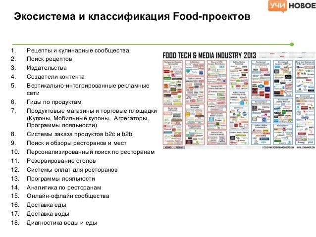 ПРОБЛЕМЫ ЛЮДЕЙСписок проблем, которые решают/должны решать food-стартапы1.    Хочется есть и пить2.    Мы питаемся некачес...