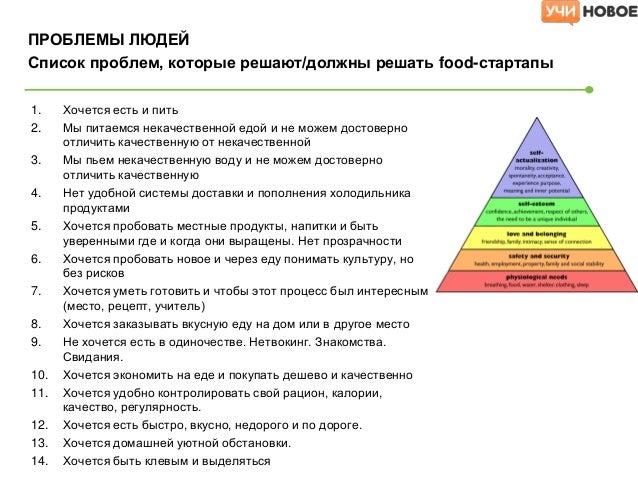ПРОБЛЕМЫ КОМПАНИЙСписок проблем, которые решают/должны решать food-стартапы1.   Проблемы больших компаний (сетей)     1.  ...