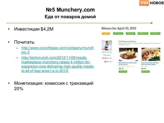№6. Grubwithus.com                           не ешь в одиночку•   Инвестиции: $6,6М•   У нас есть edimgovorim.ru•   Связат...
