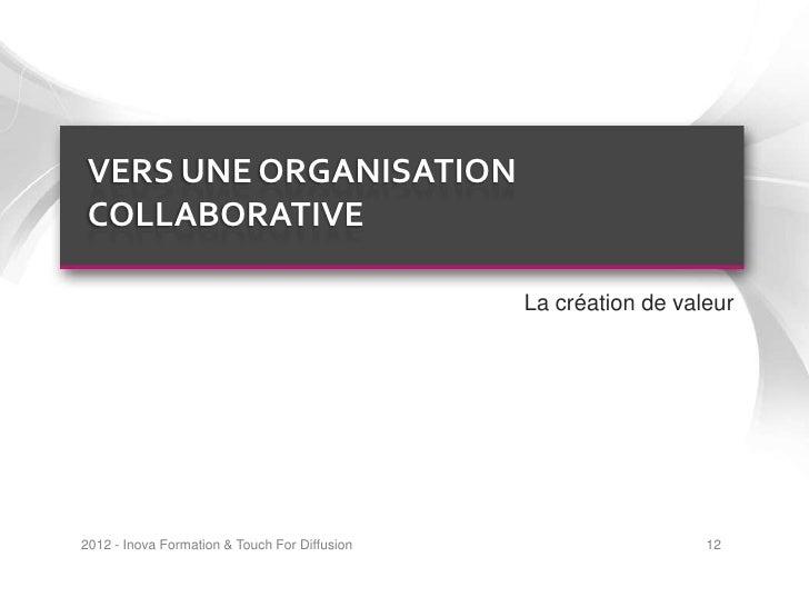 VERS UNE ORGANISATION COLLABORATIVE                                               La création de valeur2012 - Inova Format...