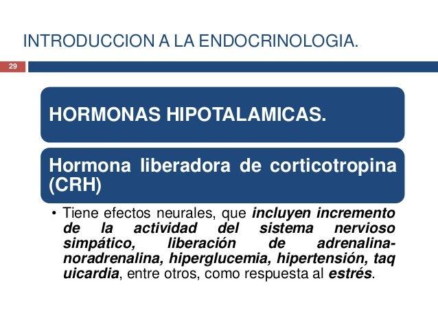 EJE HIPOTALAMO-HIPOFISARIO.Función normal:• 1. El SNC y elhipotálamo genera laCRH, hormonaliberadora decortitrofina, que r...