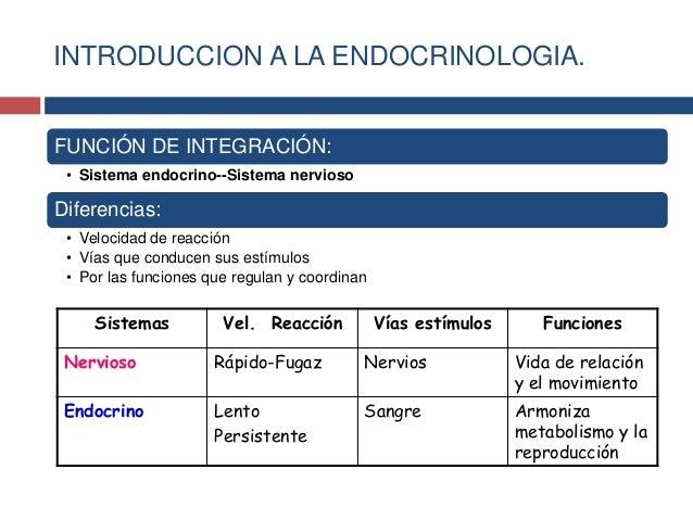 FUNCIÓN DE INTEGRACIÓN:• Sistema endocrino--Sistema nerviosoDiferencias:• Velocidad de reacción• Vías que conducen sus est...