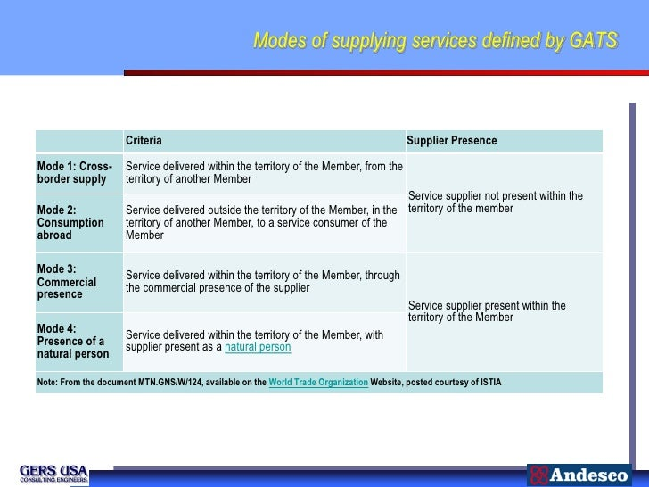Modes of supplying services defined by GATS                     Criteria                                                  ...