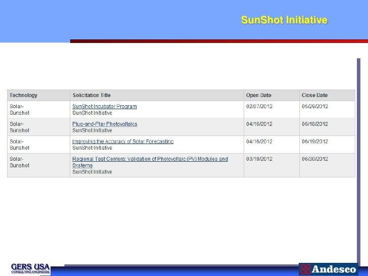 SunShot Initiative