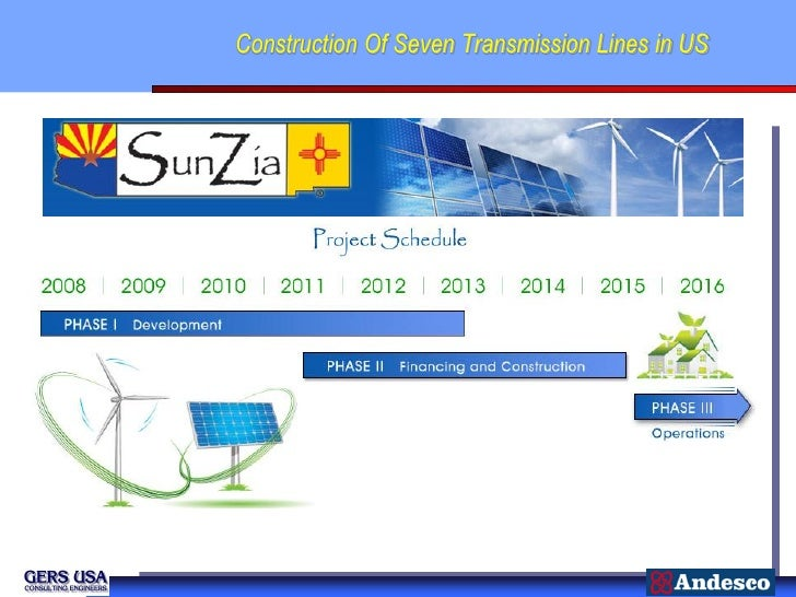 Construction Of Seven Transmission Lines in US