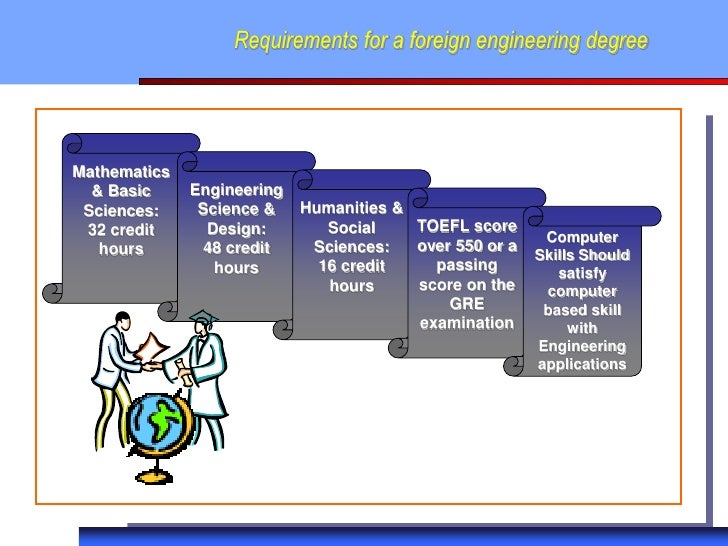 Requirements for a foreign engineering degreeMathematics  & Basic     Engineering Sciences:     Science &    Humanities & ...