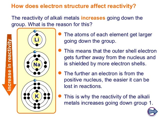 2 group 1 9 how does electron structure affect reactivity the reactivity of alkali metals urtaz Gallery