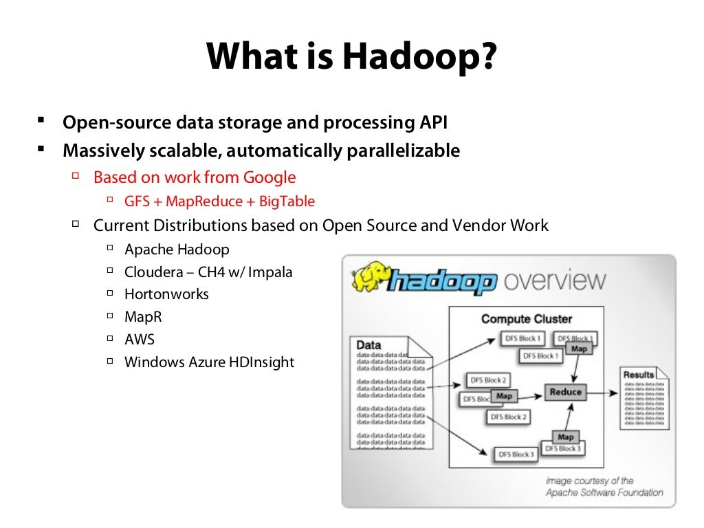 What is Hadoop? Open-source data