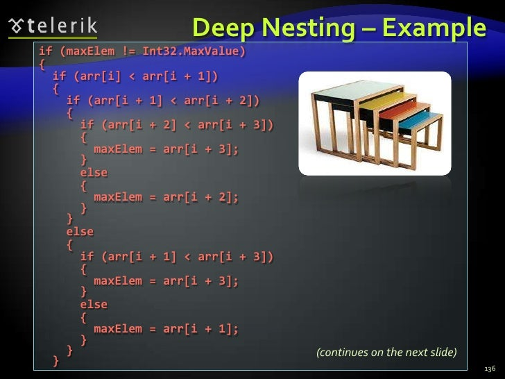 Deep Nesting – Example<br />136<br />if (maxElem != Int32.MaxValue)<br />{<br />  if (arr[i] < arr[i + 1])<br />  {<br /> ...