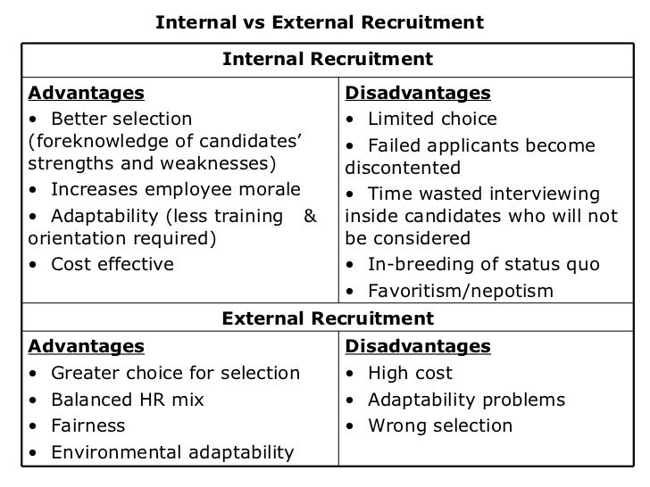 merits and drawbacks to international staffing Human resource management professionals working for global organizations often have unique staffing choices in this lesson, you'll learn about.