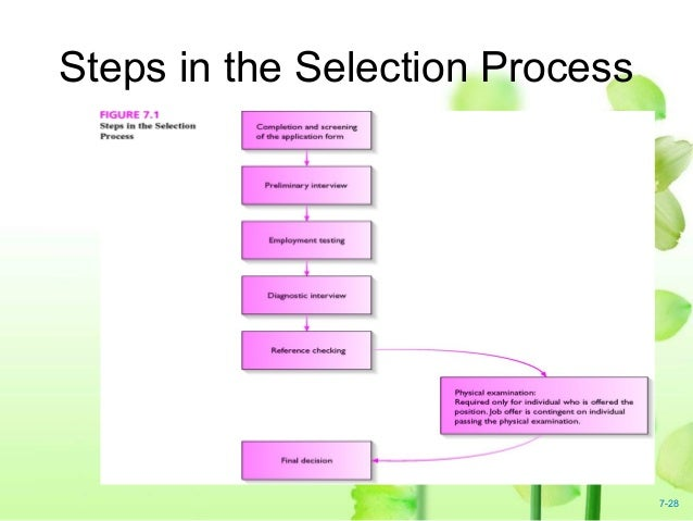 analyses on different recruitment and selection Job analysis is a process of reviewing the qualifications and requirements of a particular position in a company prior to engaging in recruitment and selection by.