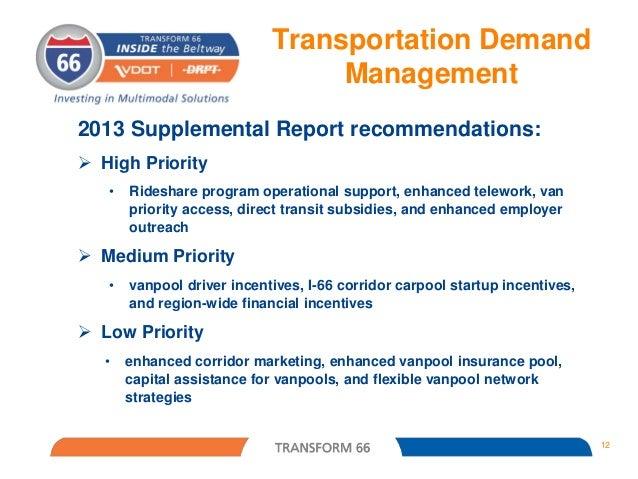 I-66 Multimodal Improvements Inside the Beltway