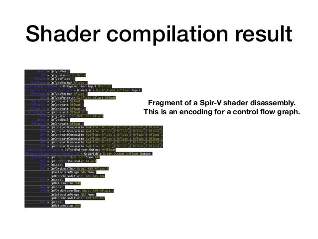Shader compilation result %void = OpTypeVoid %3 = OpTypeFunction %void %float = OpTypeFloat 32 %v2float = OpTypeVector %fl...