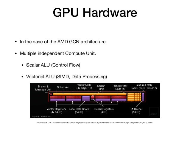 GPU Hardware • In the case of the AMD GCN architecture.  • Multiple independent Compute Unit.  • Scalar ALU (Control Flow)...