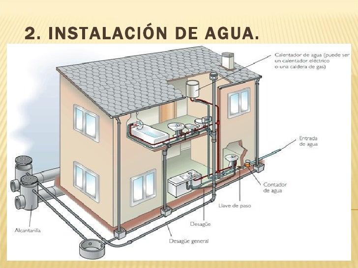Instalaci n de agua - Como hacer una instalacion de fontaneria ...