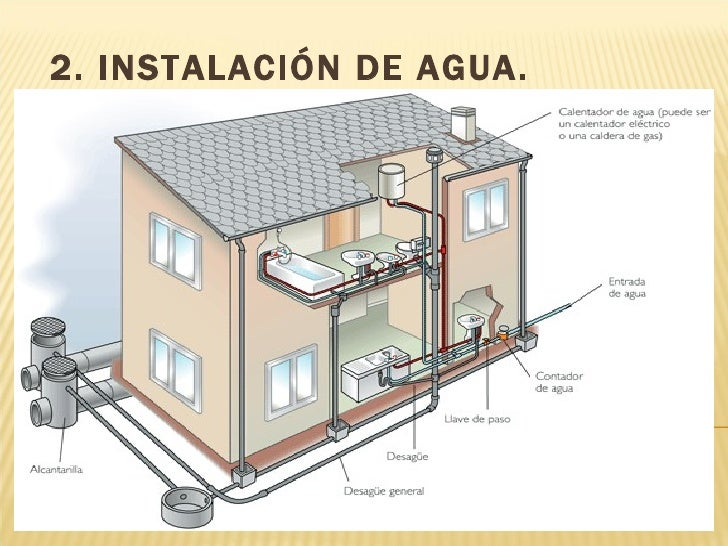 instalaci n de agua