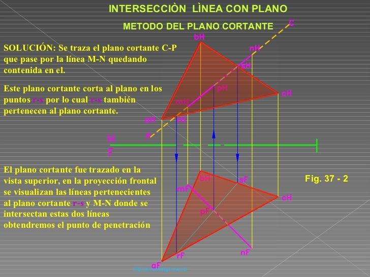 2 int l nea con plano metodo del plano cortante for Planos en linea