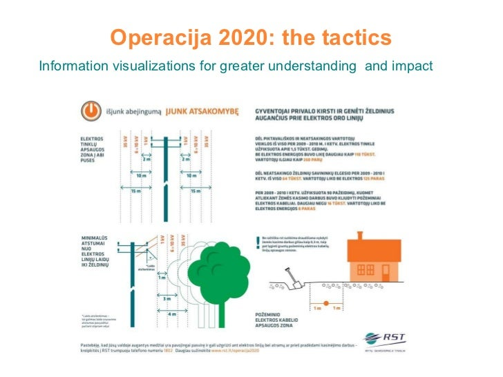 Operacija 2020: the tactics Information visualizations for greater understanding  and impact