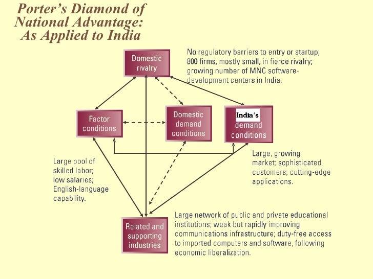Porter Diamond
