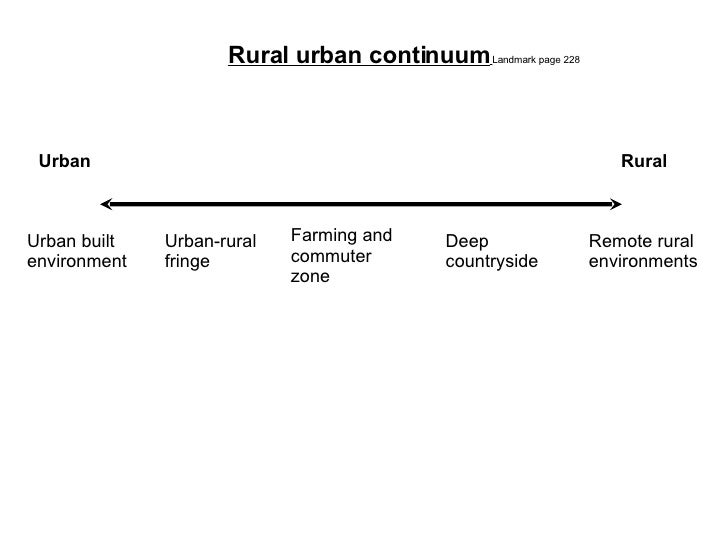 rural and urban life essay Rural and urban life there are many factors that go into public school rankings for k-12 gen interest to compare schools based on only one or two items of data would.